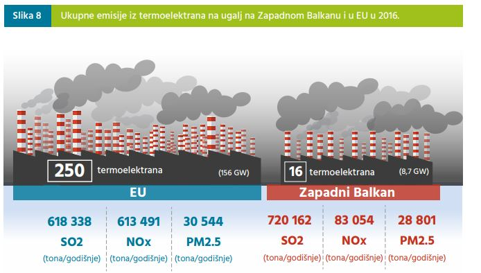 Foto: Chronic Coal Pollution Report screenshot