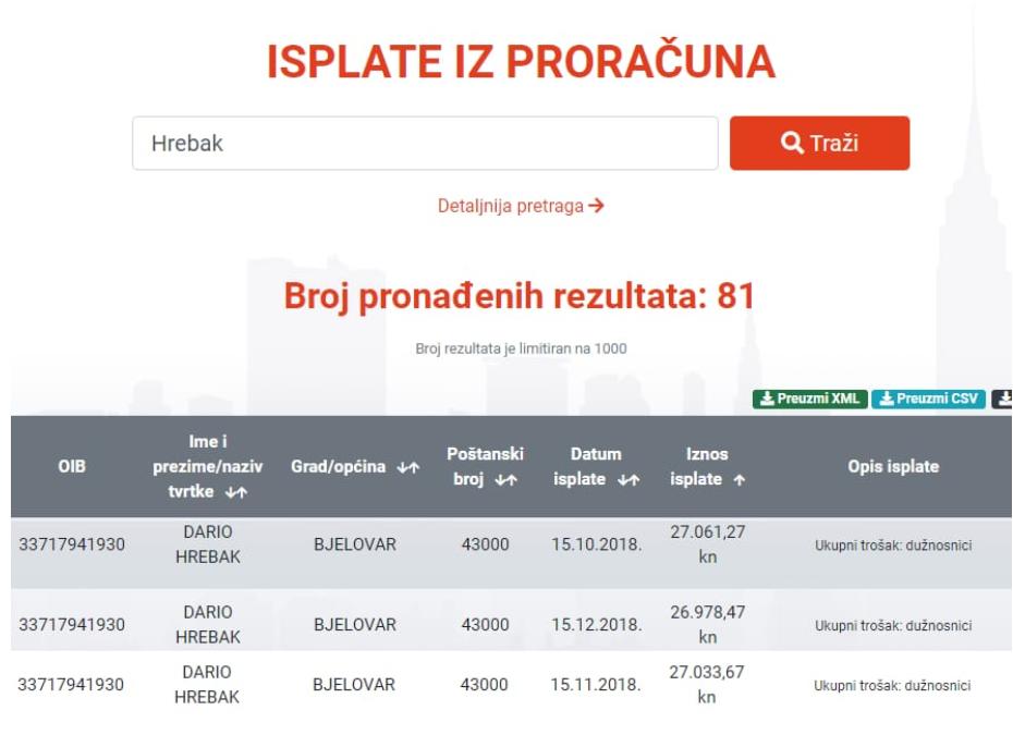 Foto: gradonacelnik.hr screenshot
